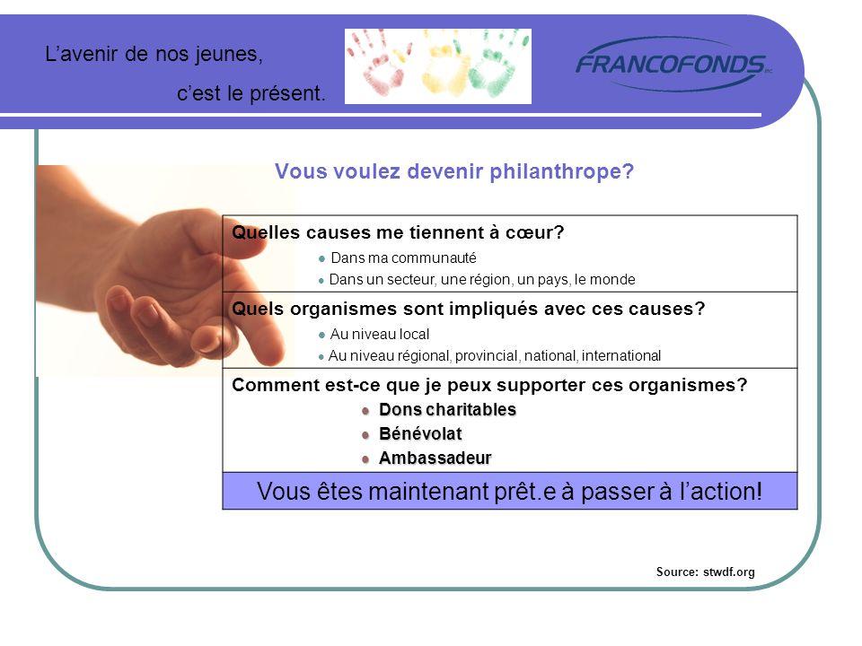 Vous voulez devenir philanthrope? Source: stwdf.org Lavenir de nos jeunes, cest le présent. Quelles causes me tiennent à cœur? Dans ma communauté Dans