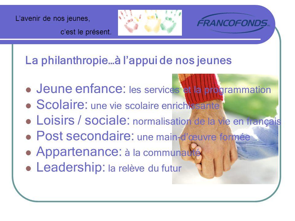 La philanthropie…à lappui de nos jeunes Jeune enfance: les services et la programmation Scolaire: une vie scolaire enrichissante Loisirs / sociale: no
