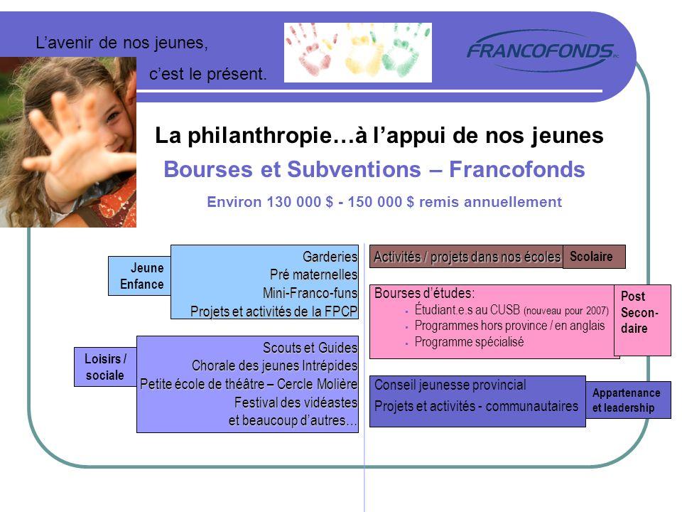 Lavenir de nos jeunes, cest le présent. La philanthropie…à lappui de nos jeunes Bourses et Subventions – Francofonds Environ 130 000 $ - 150 000 $ rem