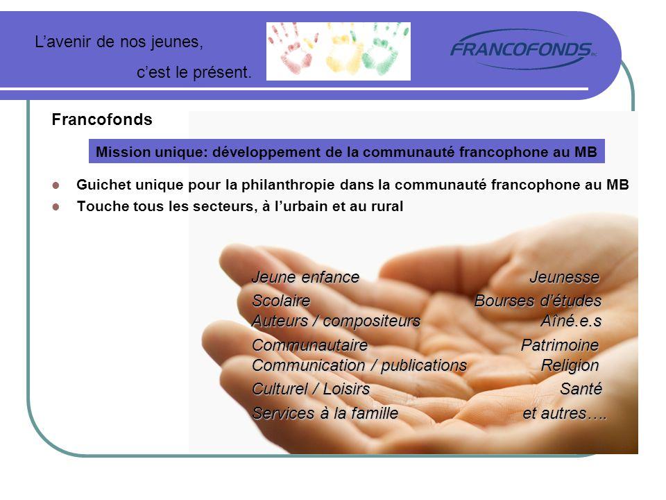 Francofonds Guichet unique pour la philanthropie dans la communauté francophone au MB Touche tous les secteurs, à lurbain et au rural Jeune enfance Je
