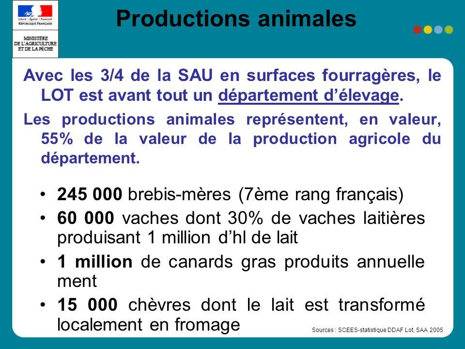 Productions animales Avec les 3/4 de la SAU en surfaces fourragères, le LOT est avant tout un département délevage.
