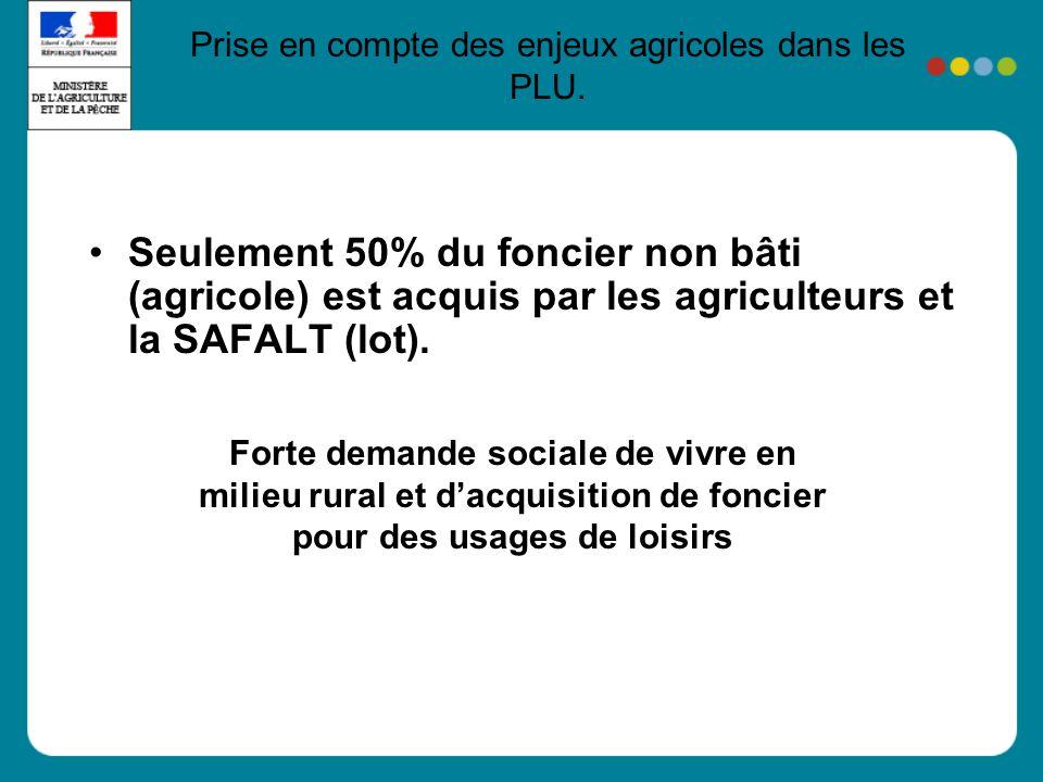 Seulement 50% du foncier non bâti (agricole) est acquis par les agriculteurs et la SAFALT (lot).