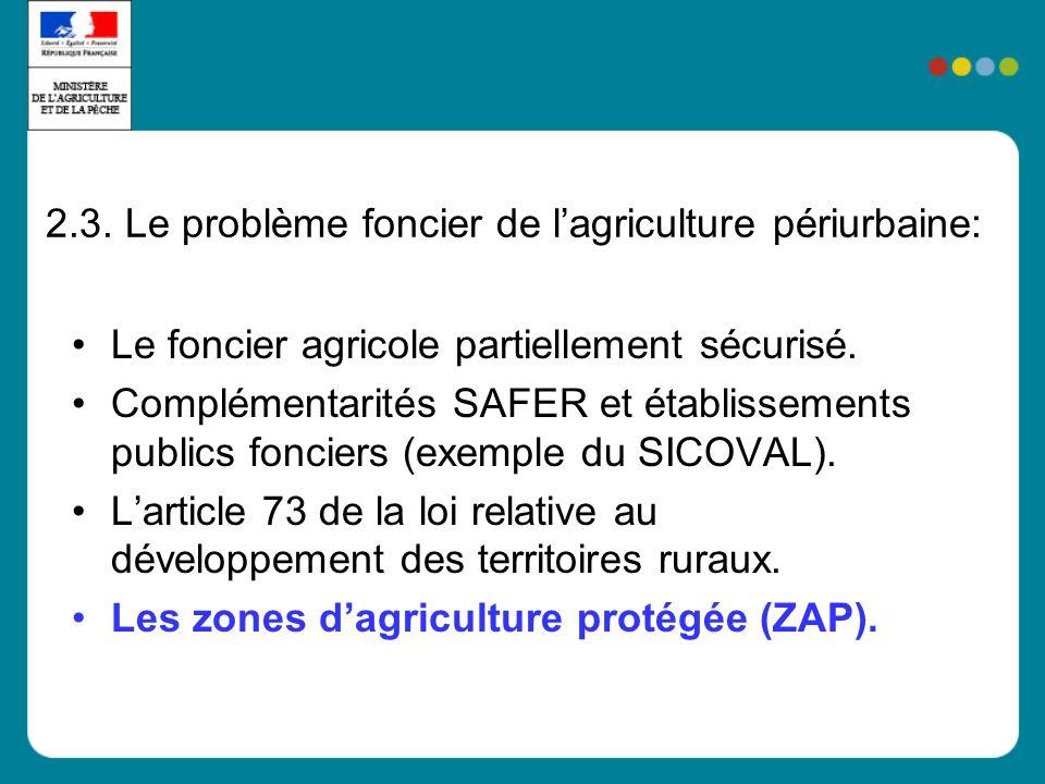 Le foncier agricole partiellement sécurisé.