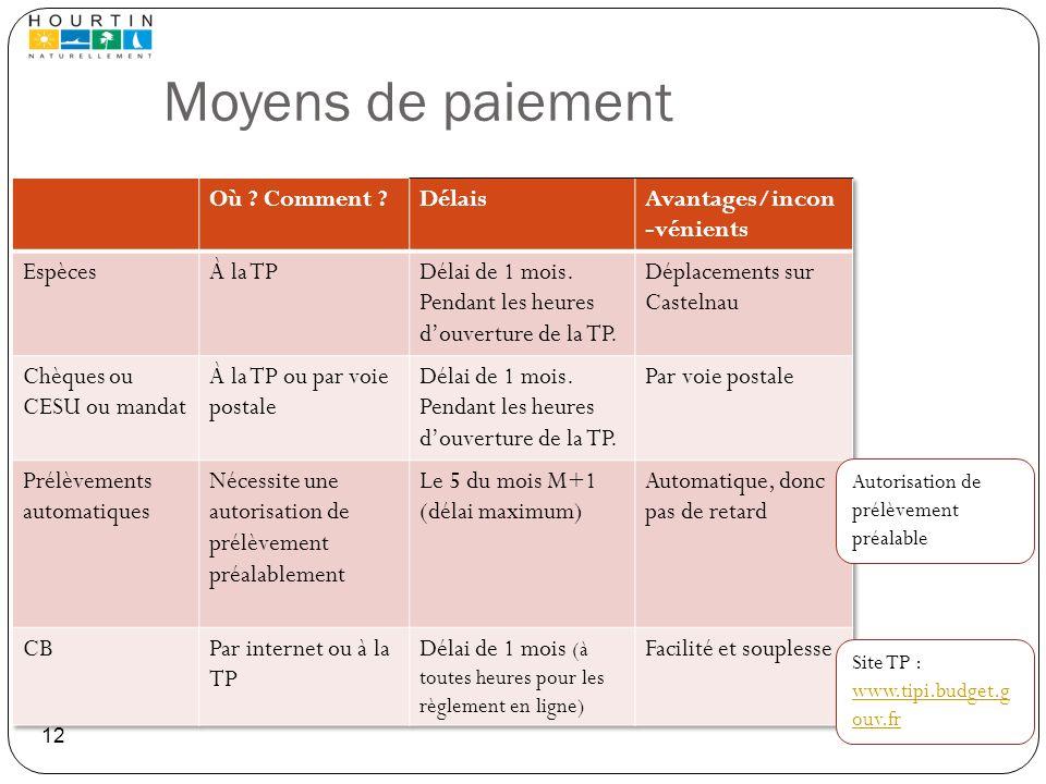 Moyens de paiement Autorisation de prélèvement préalable Site TP : www.tipi.budget.g ouv.fr www.tipi.budget.g ouv.fr 12