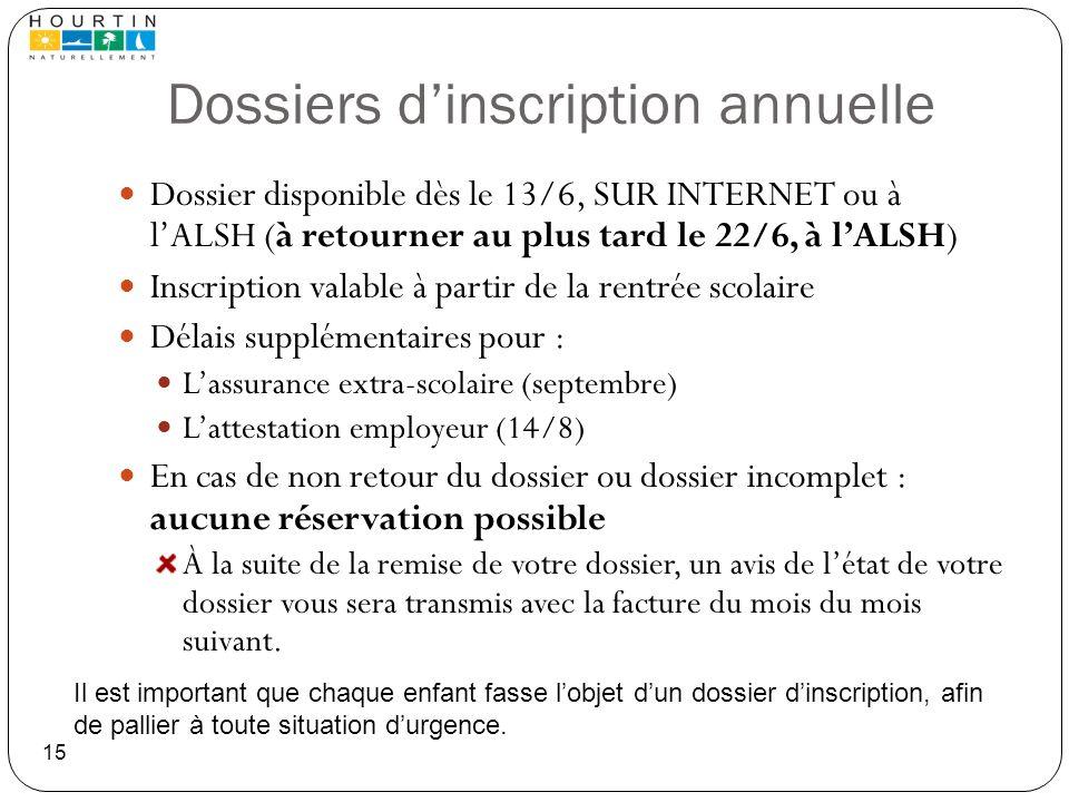 Dossiers dinscription annuelle Dossier disponible dès le 13/6, SUR INTERNET ou à lALSH (à retourner au plus tard le 22/6, à lALSH) Inscription valable
