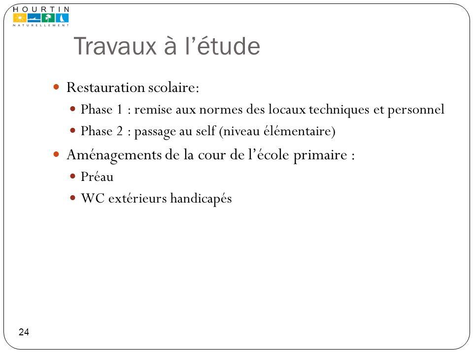 Travaux à létude 24 Restauration scolaire: Phase 1 : remise aux normes des locaux techniques et personnel Phase 2 : passage au self (niveau élémentair