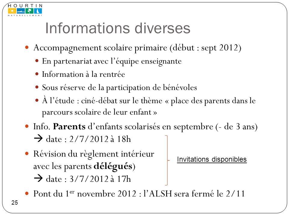 Informations diverses Accompagnement scolaire primaire (début : sept 2012) En partenariat avec léquipe enseignante Information à la rentrée Sous réser