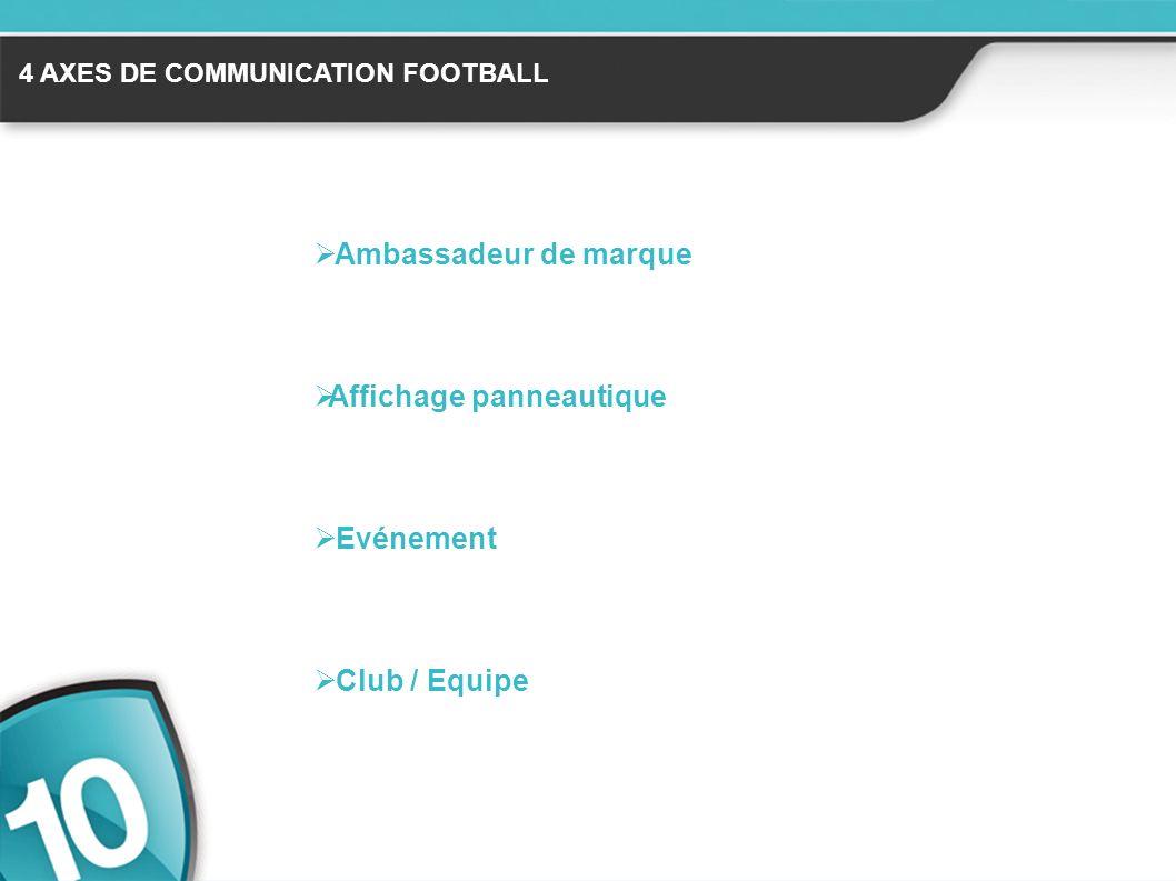 4 AXES DE COMMUNICATION FOOTBALL Ambassadeur de marque Affichage panneautique Evénement Club / Equipe