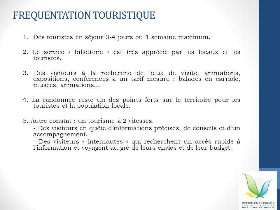 FREQUENTATION TOURISTIQUE 1.Des touristes en séjour 3-4 jours ou 1 semaine maximum. 2. Le service « billetterie » est très apprécié par les locaux et
