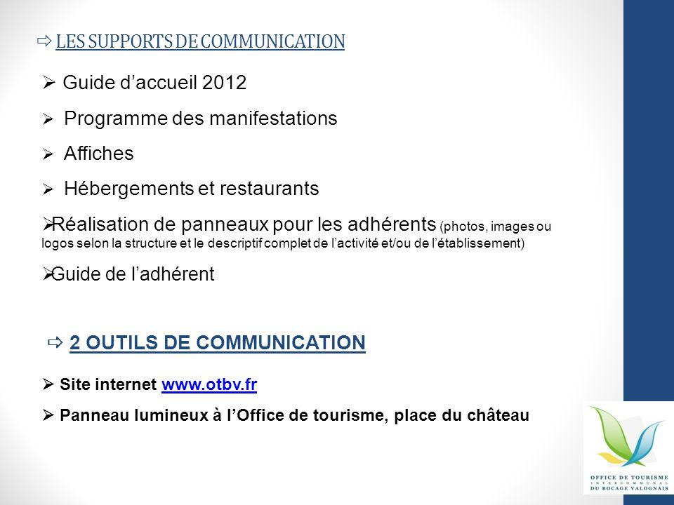 LES SUPPORTS DE COMMUNICATION Guide daccueil 2012 Programme des manifestations Affiches Hébergements et restaurants Réalisation de panneaux pour les a