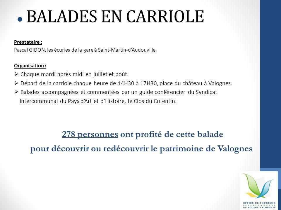 BALADES EN CARRIOLE Prestataire : Pascal GIDON, les écuries de la gare à Saint-Martin-dAudouville. Organisation : Chaque mardi après-midi en juillet e