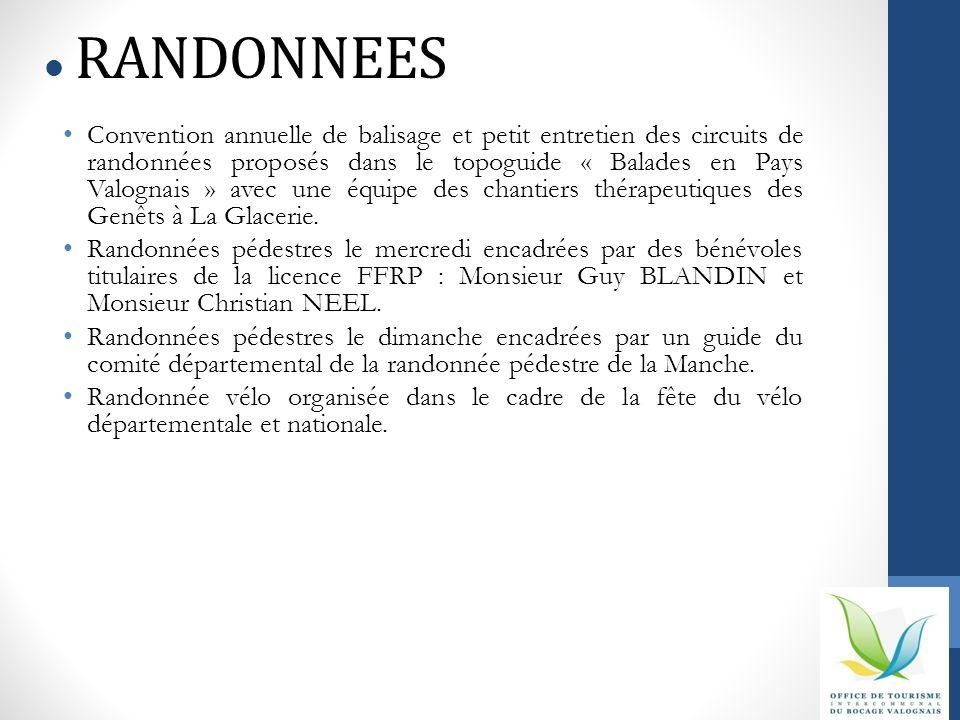 RANDONNEES Convention annuelle de balisage et petit entretien des circuits de randonnées proposés dans le topoguide « Balades en Pays Valognais » avec