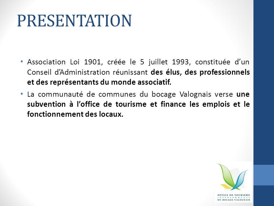 COMPOSITION DU CONSEIL DADMINISTRATION MEMBRES DE DROIT / ELUS LOCAUX 10 MEMBRES REPRESENTANT LES ELUS DE LA C.C.B.V MEMBRES REPRESENTANT LES PROFESSIONNELS (Prestataires et commerçants élus pour 3 ans) MEMBRES REPRESENTANT LES ASSOCIATIONS ET PERSONNES PHYSIQUES (élus pour 3 ans) Jean-Louis VALENTIN, président de la C.C.B.V Jacques COQUELIN, maire de Valognes Yves NEEL, conseiller général Jérôme MOULIN (BRIX) Félicia LESAGE-LEBOYER (COLOMBY) Sylvie VANDEMOORTEELE (HUBERVILLE) Arlette HASLEY (LIEUSAINT) Vincent LEBLOND (MONTAIGU-LA-BRISETTE) Madeleine ESVAN (SAINT-JOSEPH) Jean-François KELHETTER (SAUXEMESNIL-RUFFOSSES) Christine MARIE (TAMERVILLE) Christine GENTELET (VALOGNES) Michèle BASQUIN (YVETOT-BOCAGE) Catherine COUASNON, Intermarché Claire DE COURTILS, hôtel de Beaumont Philippe DUTEURTRE, antiquaire Denis COEPEL, propriétaire de gîte Stéphane LAINE, archéologie et histoire de la Manche Pierre-André MACHE, concerts en Valognais Arlette NAVET, Familles Rurales