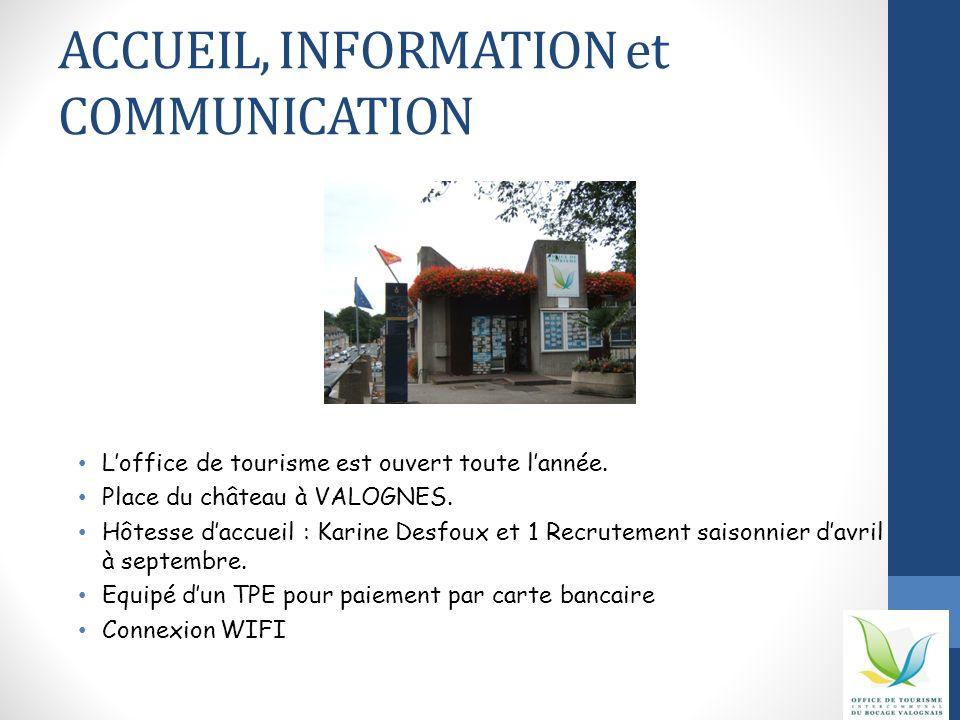 ACCUEIL, INFORMATION et COMMUNICATION Loffice de tourisme est ouvert toute lannée. Place du château à VALOGNES. Hôtesse daccueil : Karine Desfoux et 1