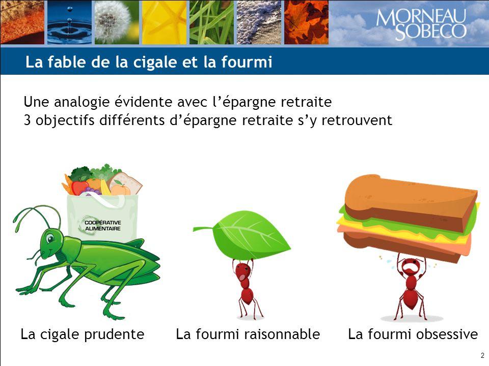2 Une analogie évidente avec lépargne retraite 3 objectifs différents dépargne retraite sy retrouvent La fable de la cigale et la fourmi La fourmi rai