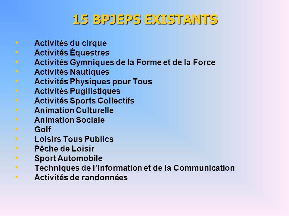 15 BPJEPS EXISTANTS Activités du cirque Activités Équestres Activités Gymniques de la Forme et de la Force Activités Nautiques Activités Physiques pou