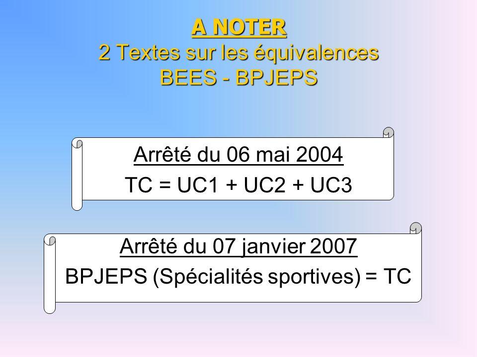 A NOTER 2 Textes sur les équivalences BEES - BPJEPS Arrêté du 06 mai 2004 TC = UC1 + UC2 + UC3 Arrêté du 07 janvier 2007 BPJEPS (Spécialités sportives