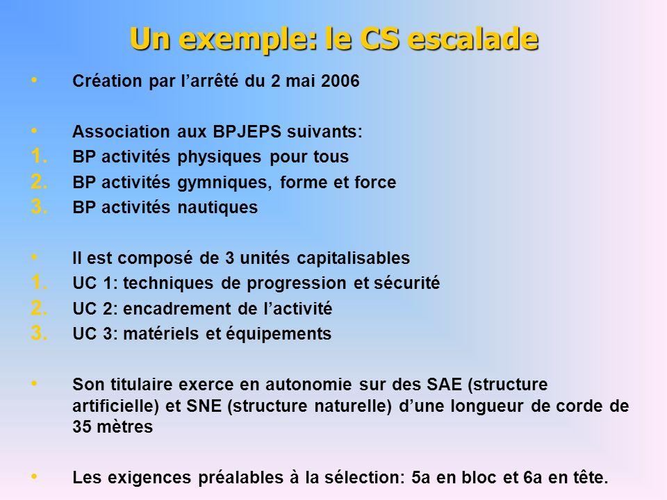 Un exemple: le CS escalade Création par larrêté du 2 mai 2006 Association aux BPJEPS suivants: 1. 1. BP activités physiques pour tous 2. 2. BP activit