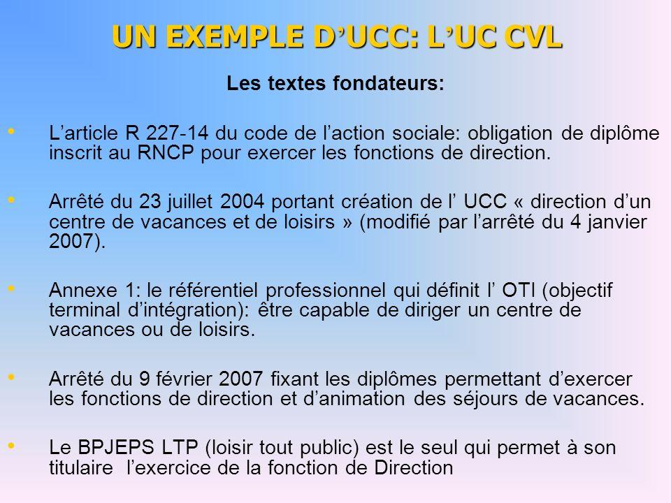 UN EXEMPLE D UCC: L UC CVL Les textes fondateurs: Larticle R 227-14 du code de laction sociale: obligation de diplôme inscrit au RNCP pour exercer les