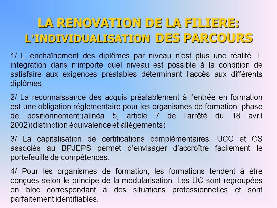 LA RENOVATION DE LA FILIERE: L INDIVIDUALISATION DES PARCOURS 1/ L enchaînement des diplômes par niveau nest plus une réalité. L intégration dans nimp