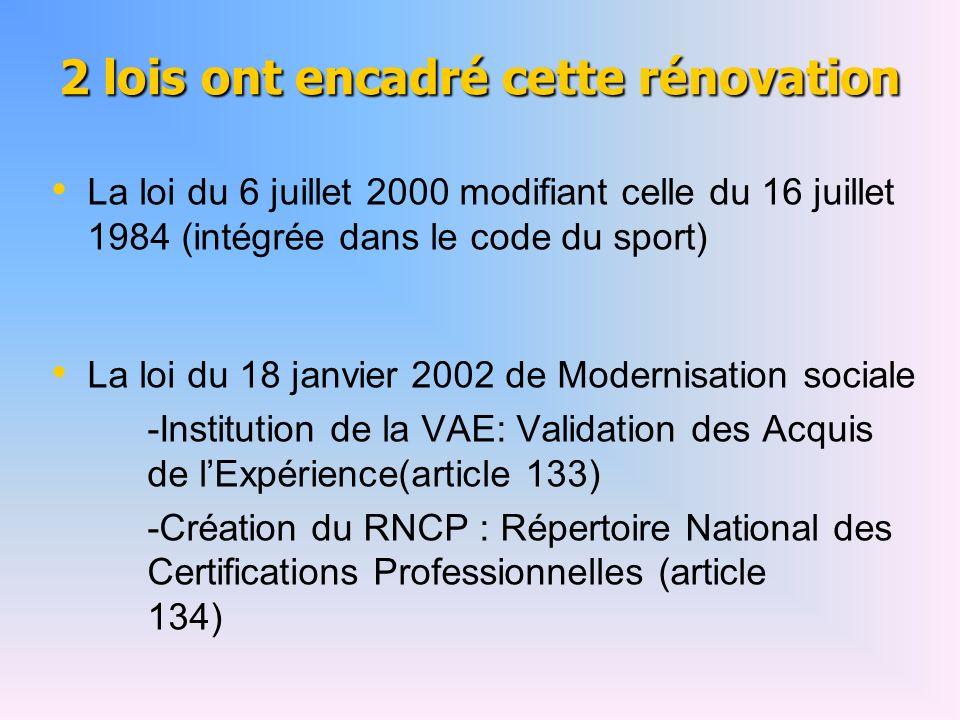 2 lois ont encadré cette rénovation La loi du 6 juillet 2000 modifiant celle du 16 juillet 1984 (intégrée dans le code du sport) La loi du 18 janvier