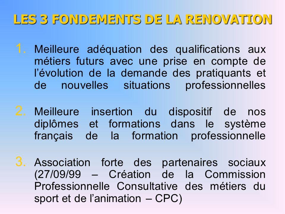 LES 3 FONDEMENTS DE LA RENOVATION 1. 1. Meilleure adéquation des qualifications aux métiers futurs avec une prise en compte de lévolution de la demand