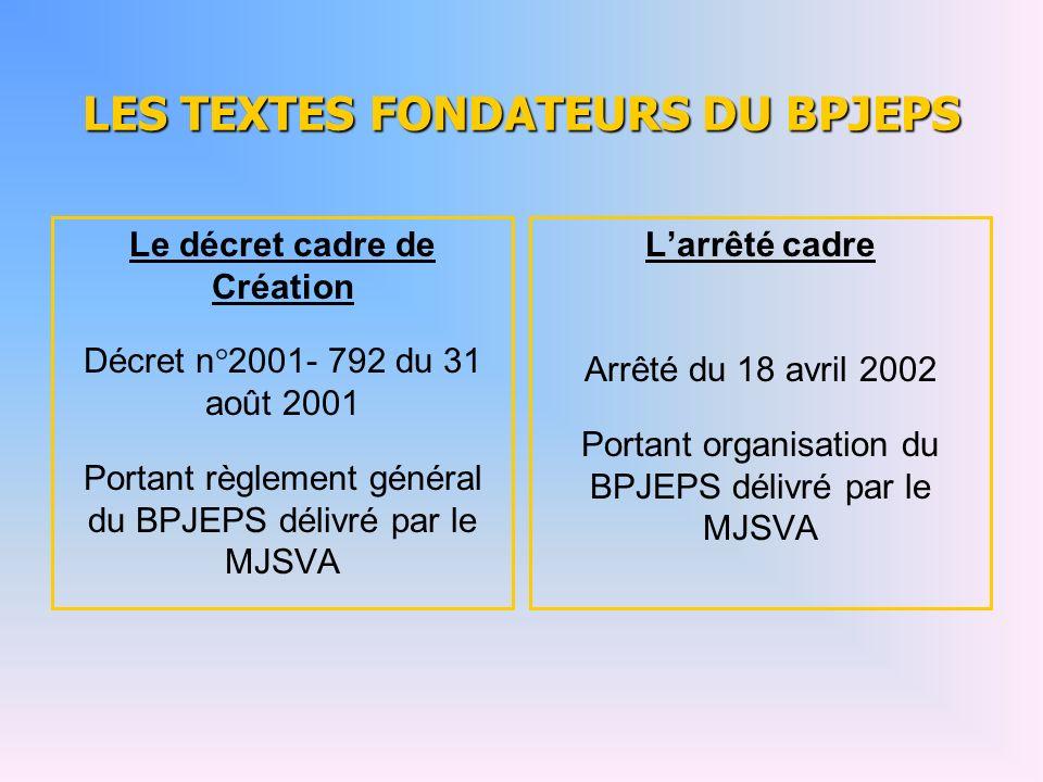 LES TEXTES FONDATEURS DU BPJEPS Le décret cadre de Création Décret n°2001- 792 du 31 août 2001 Portant règlement général du BPJEPS délivré par le MJSV