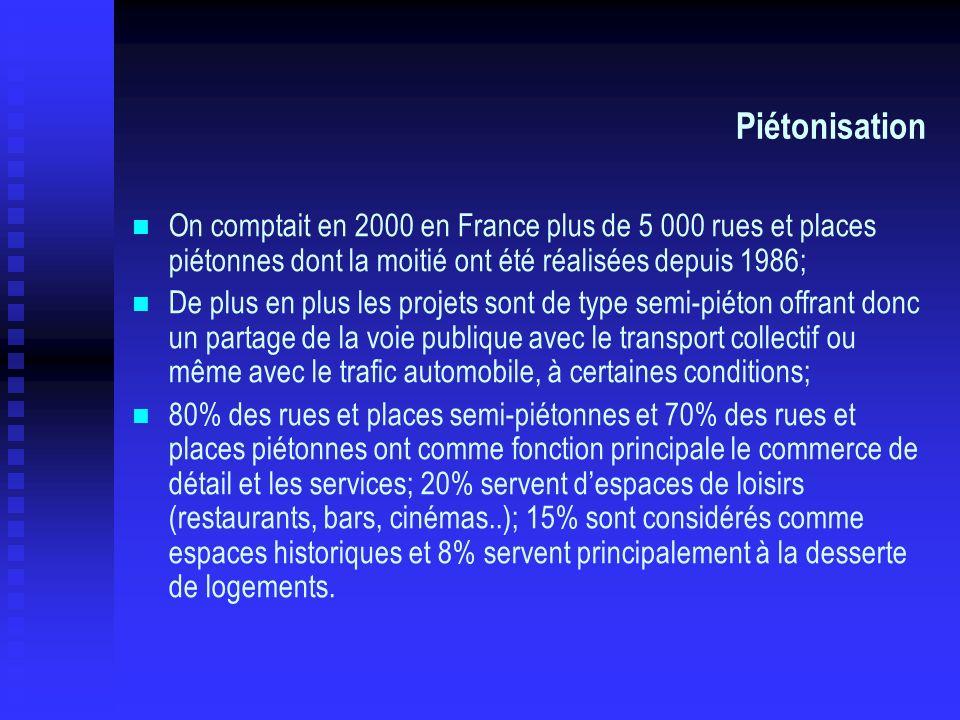 Piétonisation On comptait en 2000 en France plus de 5 000 rues et places piétonnes dont la moitié ont été réalisées depuis 1986; De plus en plus les p