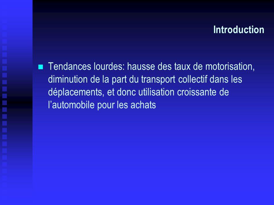 Introduction Tendances lourdes: hausse des taux de motorisation, diminution de la part du transport collectif dans les déplacements, et donc utilisati