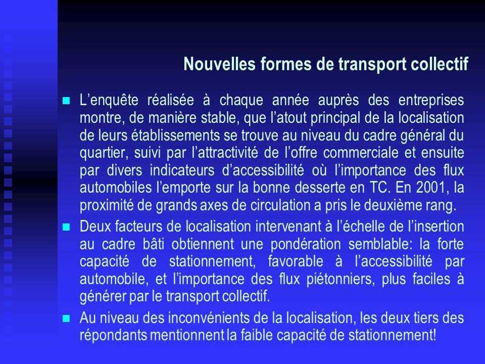 Nouvelles formes de transport collectif Lenquête réalisée à chaque année auprès des entreprises montre, de manière stable, que latout principal de la