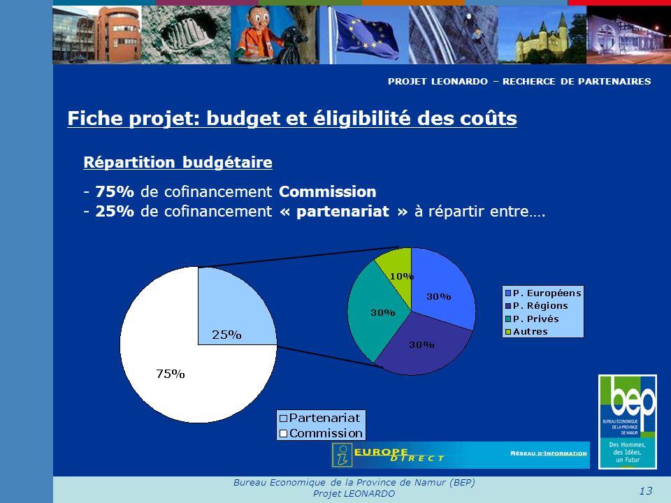 Bureau Economique de la Province de Namur (BEP) Projet LEONARDO 13 Fiche projet: budget et éligibilité des coûts Répartition budgétaire - 75% de cofin