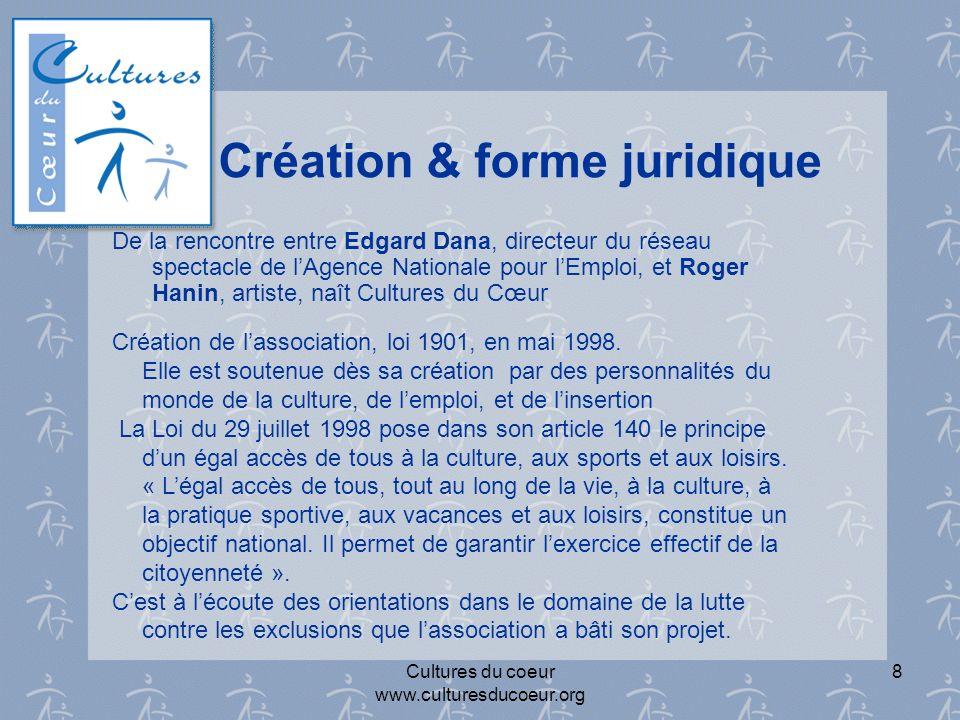 Cultures du coeur www.culturesducoeur.org 18 Bilan national Depuis 1998 : Plus d1 million dinvitations mises à disposition Dont plus de 50% invitations librement choisies