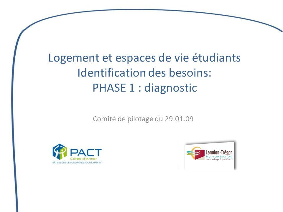 Logements étudiants et espaces de vie étudiants Etudiants à 50% originaires du département dont 18,75 % de LTA Age moyen: 19 ans 12 hors LTA Lycée Le Dantec