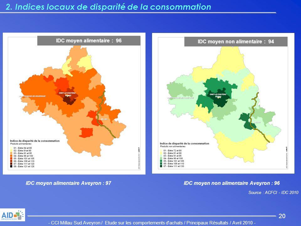 - CCI Millau Sud Aveyron / Etude sur les comportements d achats / Principaux Résultats / Avril 2010 - 20 2.