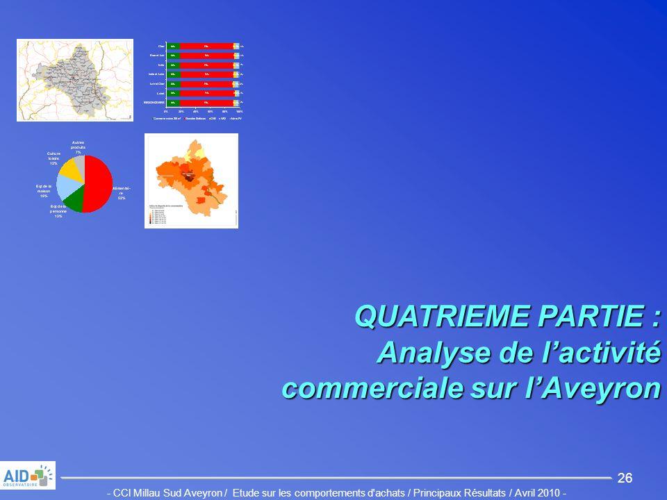 - CCI Millau Sud Aveyron / Etude sur les comportements d achats / Principaux Résultats / Avril 2010 - 26 QUATRIEME PARTIE : Analyse de lactivité commerciale sur lAveyron