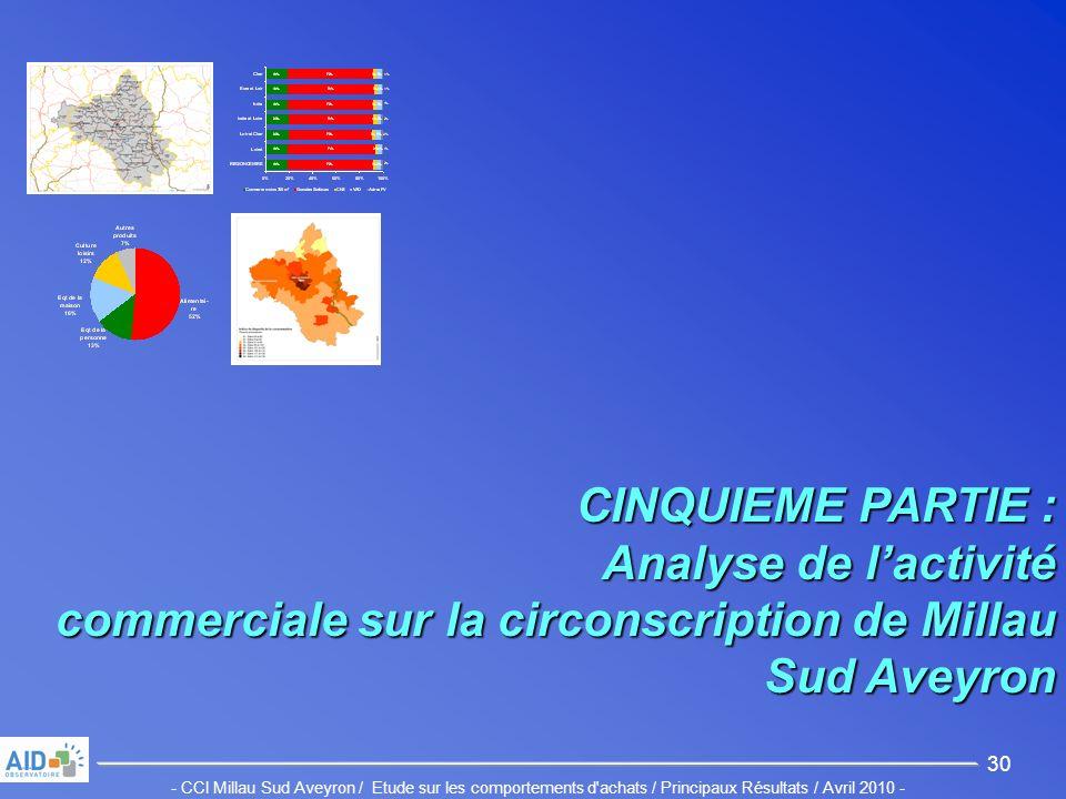 - CCI Millau Sud Aveyron / Etude sur les comportements d achats / Principaux Résultats / Avril 2010 - 30 CINQUIEME PARTIE : Analyse de lactivité commerciale sur la circonscription de Millau Sud Aveyron