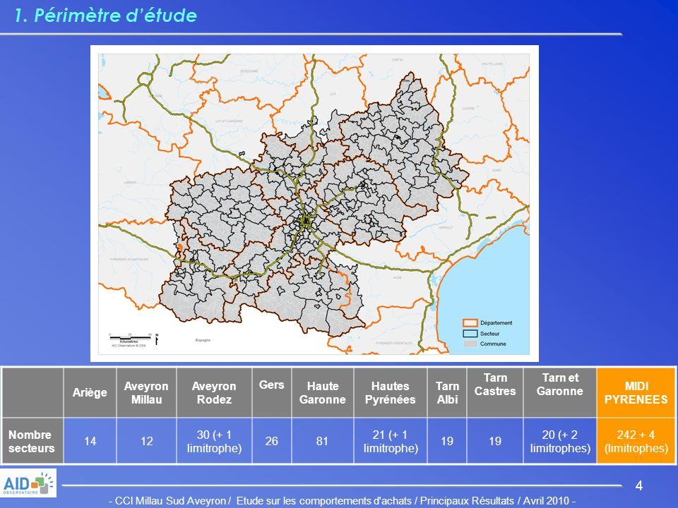 - CCI Millau Sud Aveyron / Etude sur les comportements d achats / Principaux Résultats / Avril 2010 - 4 1.