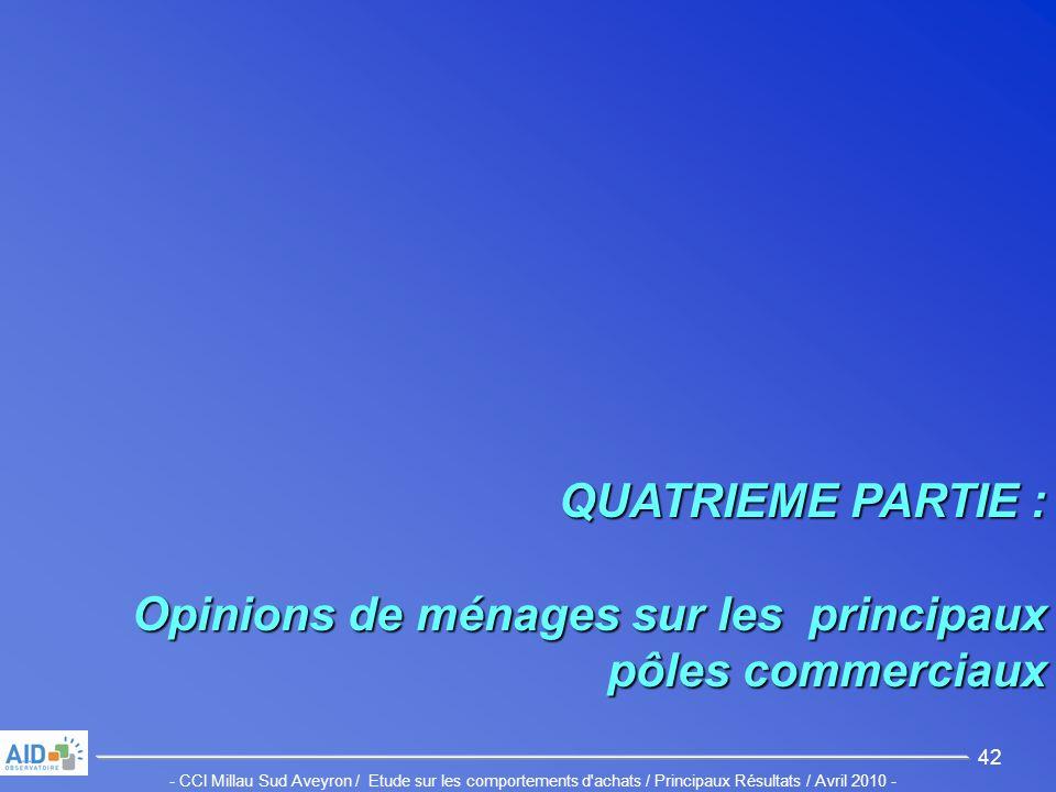 - CCI Millau Sud Aveyron / Etude sur les comportements d achats / Principaux Résultats / Avril 2010 - 42 QUATRIEME PARTIE : Opinions de ménages sur les principaux pôles commerciaux