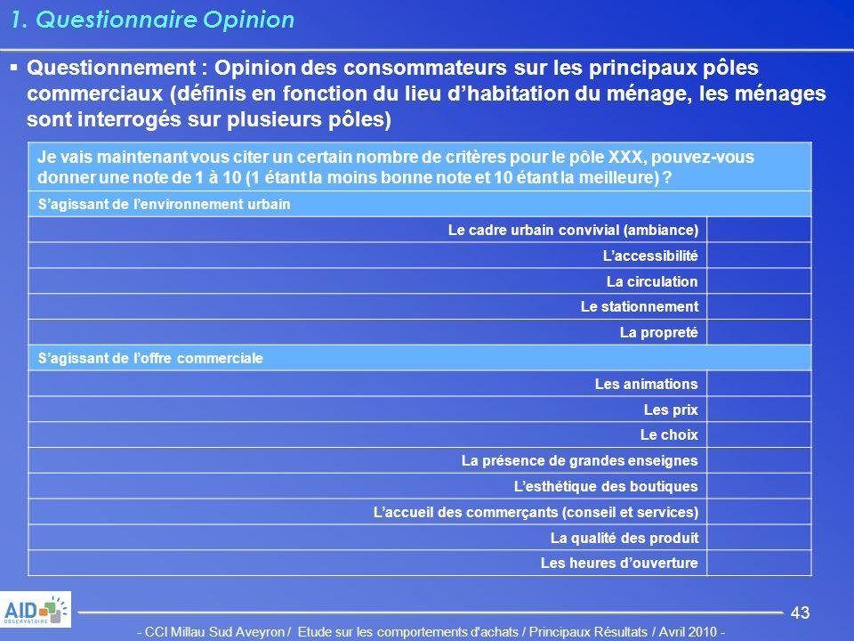 - CCI Millau Sud Aveyron / Etude sur les comportements d achats / Principaux Résultats / Avril 2010 - 43 1.