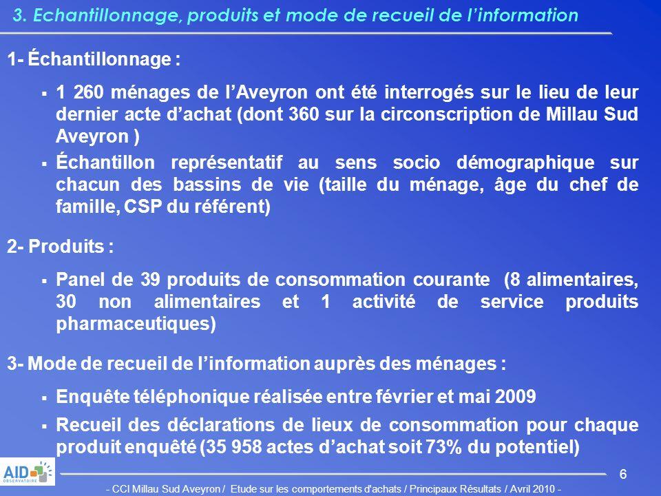 - CCI Millau Sud Aveyron / Etude sur les comportements d achats / Principaux Résultats / Avril 2010 - 6 3.