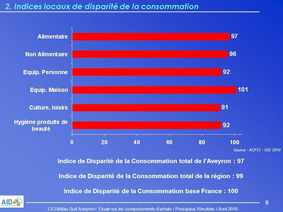 - CCI Millau Sud Aveyron / Etude sur les comportements d achats / Principaux Résultats / Avril 2010 - 9 2.