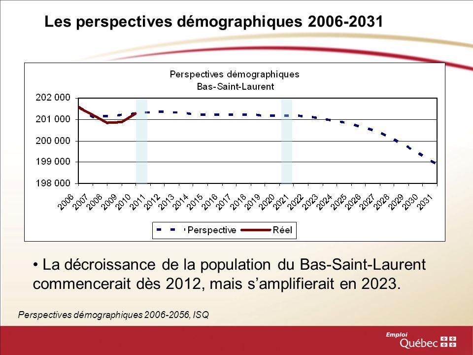 Les perspectives démographiques 2006-2031 La décroissance de la population du Bas-Saint-Laurent commencerait dès 2012, mais samplifierait en 2023. Per