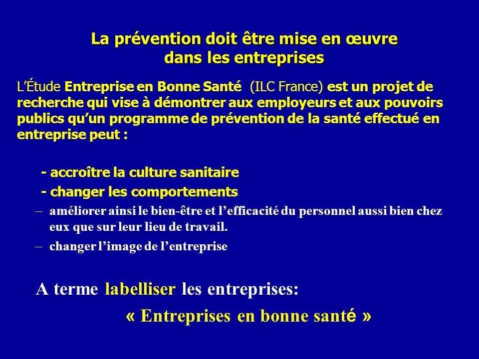 La prévention doit être mise en œuvre dans les entreprises LÉtude Entreprise en Bonne Santé (ILC France) est un projet de recherche qui vise à démontr
