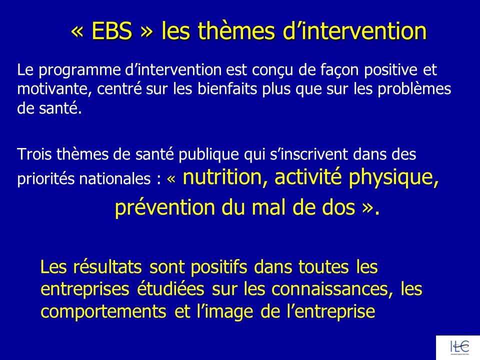 « EBS » les thèmes dintervention Le programme dintervention est conçu de façon positive et motivante, centré sur les bienfaits plus que sur les problè