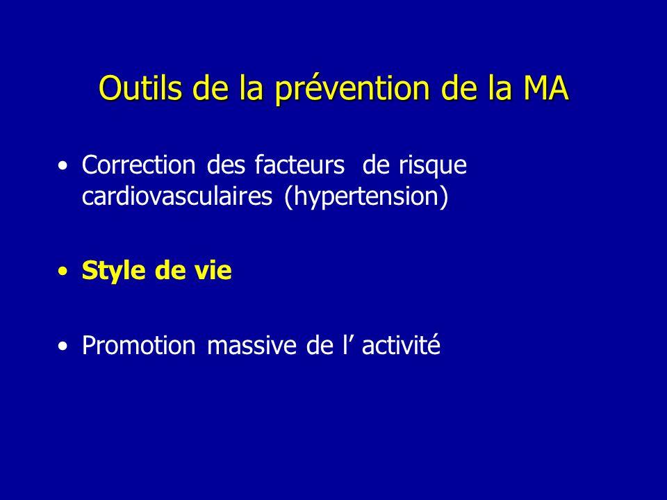 Outils de la prévention de la MA Correction des facteurs de risque cardiovasculaires (hypertension) Style de vie Promotion massive de l activité