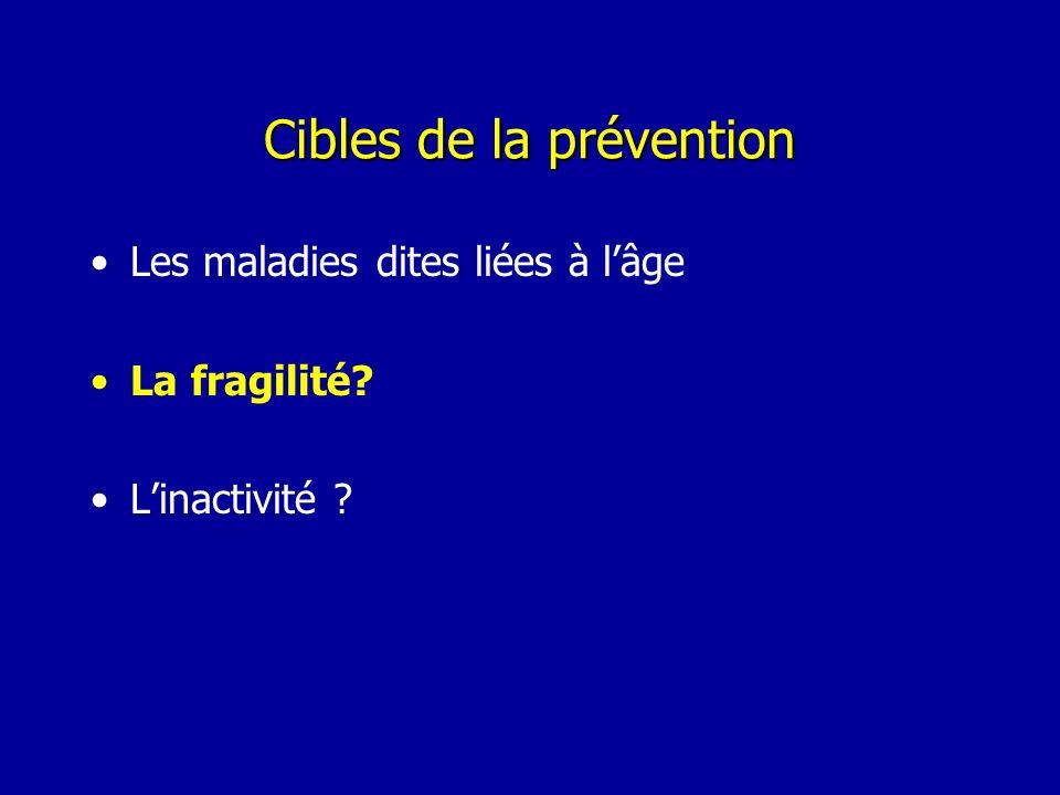 Cibles de la prévention Les maladies dites liées à lâge La fragilité? Linactivité ?
