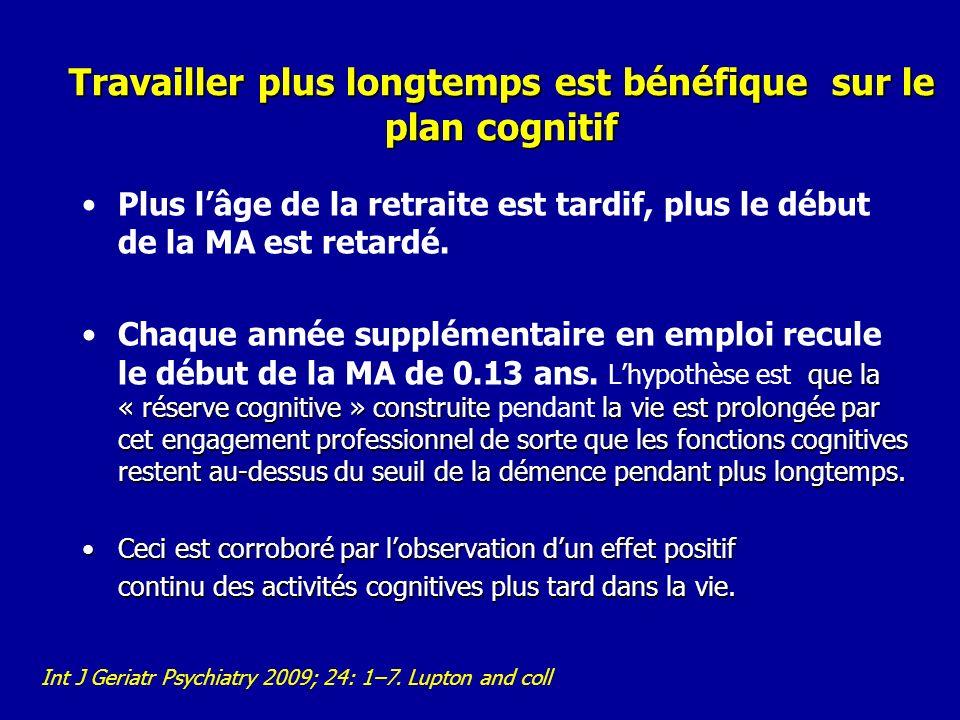Travailler plus longtemps est bénéfique sur le plan cognitif Plus lâge de la retraite est tardif, plus le début de la MA est retardé. que la « réserve
