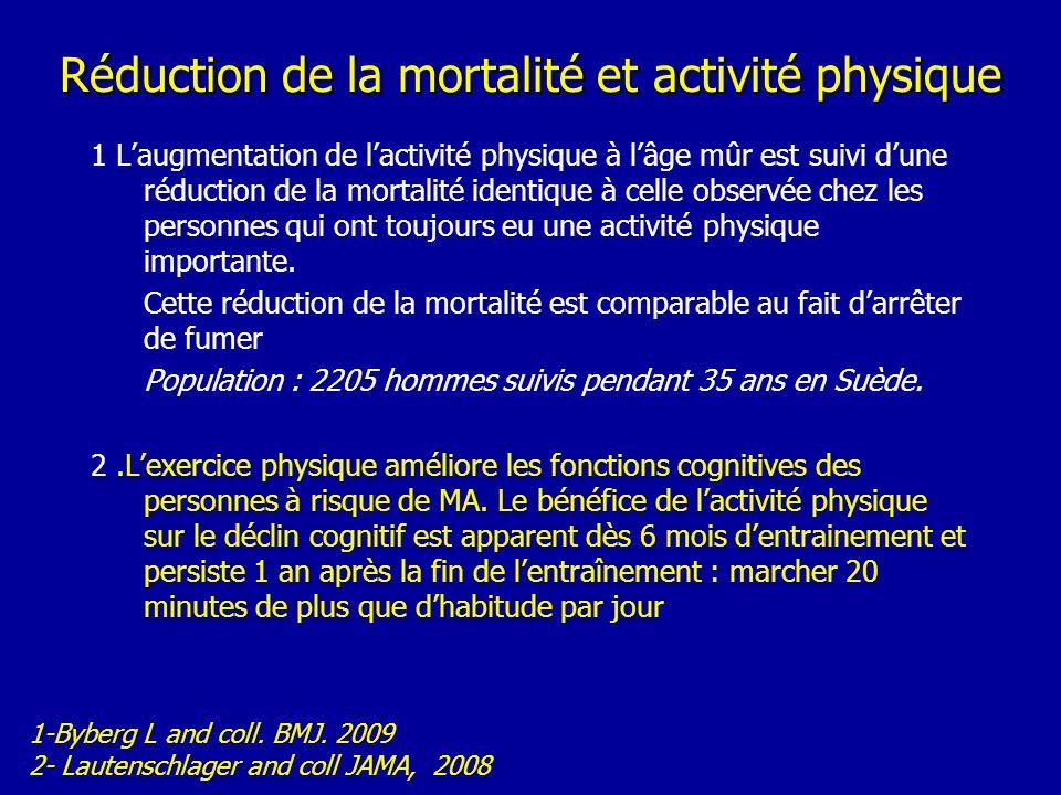 Réduction de la mortalité et activité physique 1 Laugmentation de lactivité physique à lâge mûr est suivi dune réduction de la mortalité identique à c