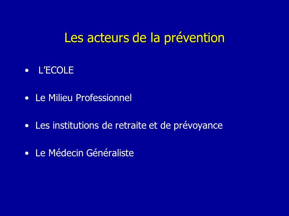 Les acteurs de la prévention LECOLE Le Milieu Professionnel Les institutions de retraite et de prévoyance Le Médecin Généraliste