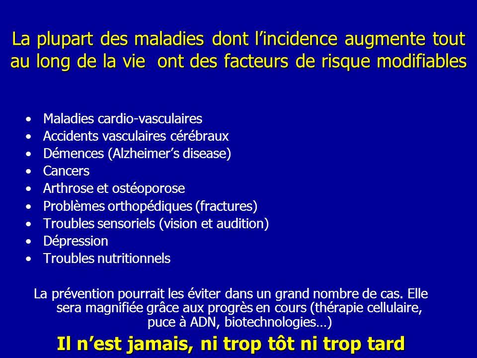 Taux demploi des personnes âgées de 55 à 64 ans en France et en EU (15) http://appsso.eurostat.ec.europa.eu/nui/setupModifyTableLayout.dohttp://appsso.eurostat.ec.europa.eu/nui/setupModifyTableLayout.do - 9/12/2011 -